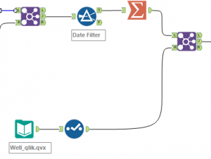 Alteryx Key Component - Capitalize Consulting