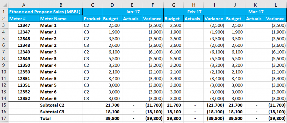 INDEX and MATCH Functions – Multiple Criteria VLOOKUPs