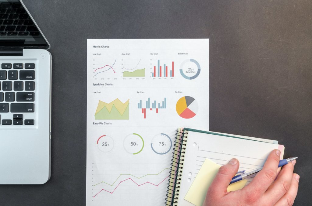 HR Workforce Anayltics